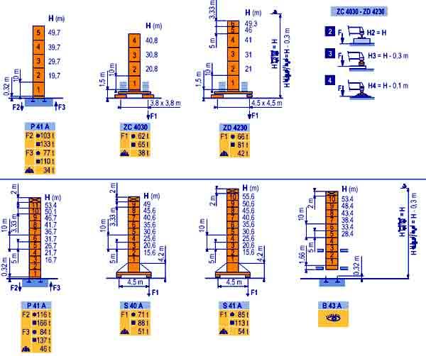 Башенный кран MDT 128