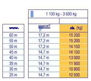 Башенный кран POTAIN MDT 178