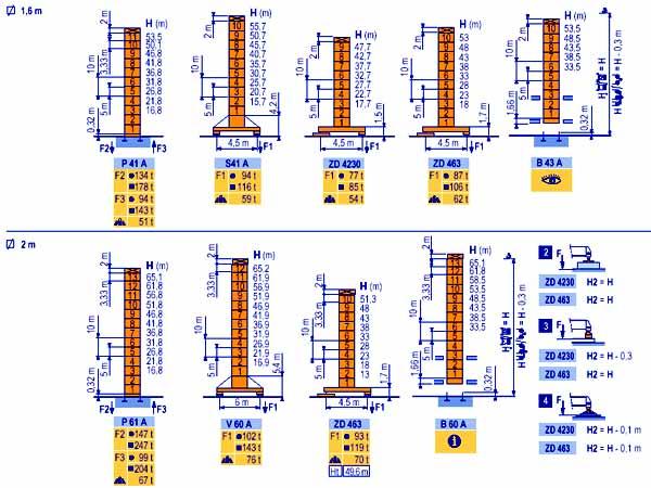 Башенный кран POTAIN MDT 218J10